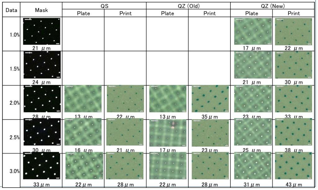 Przedruk gradientu od 1-100%_PrintSystems
